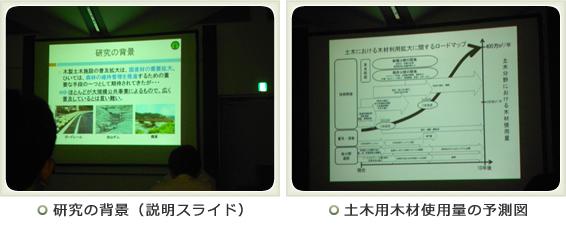 写真:「土木学会・木材利用研究発表会」企業展示/研究の背景(説明スライド)・土木用木材使用量の予測図