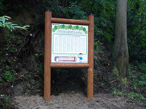 (写真)兵庫県篠山市 企業の森活動地案内板